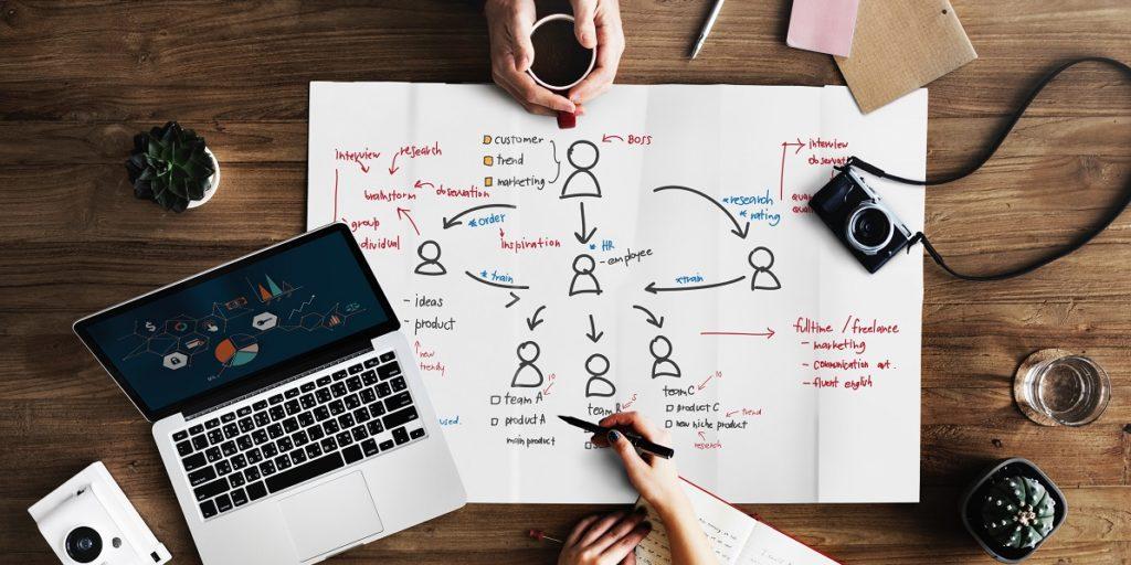 reussir plan marketing